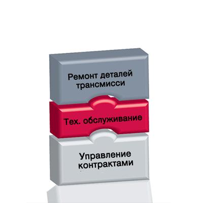 Сервисный контракт MAN ComfortPlus